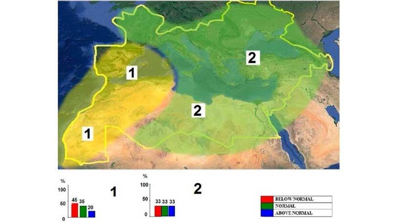 Verano Mediterráneo: Temperaturas encima media excepto oeste