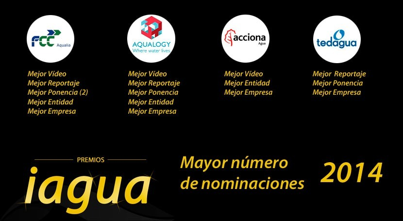 Premios iagua 2014 - Los más nominados