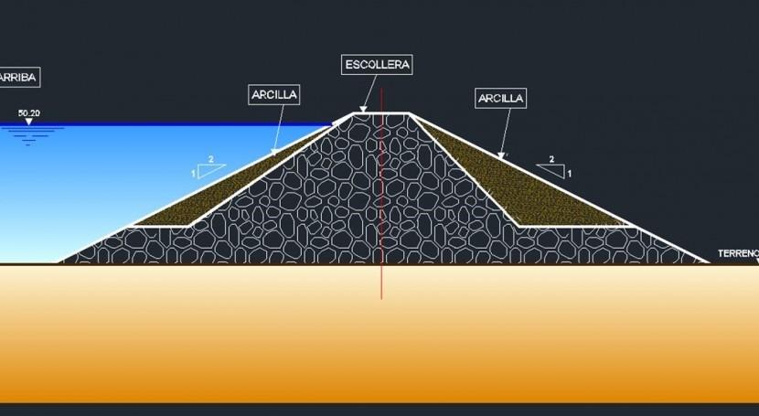 Disparates Ingeniería Hidráulica (1)