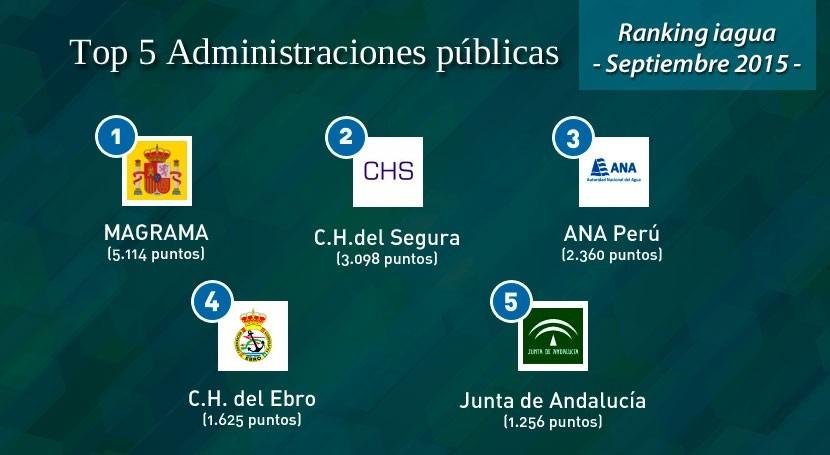 MAGRAMA, cabeza Ranking iAgua Administraciones Públicas