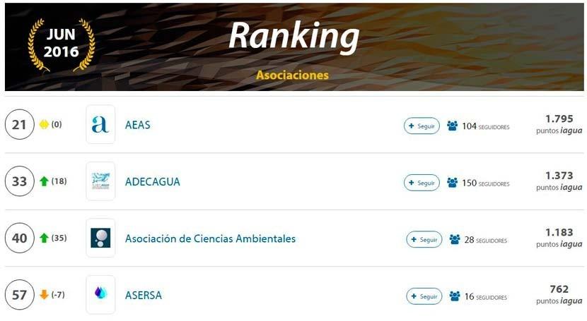 ADECAGUA ya es segunda asociación española más influyente sector agua, iAgua