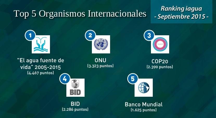 """"""" Agua Fuente Vida"""" 2005-2015, organismo internacional más importante Ranking iAgua"""