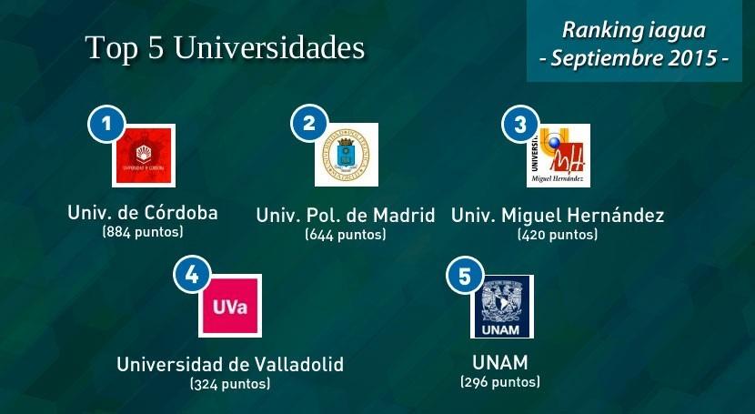 Universidad Córdoba logra liderazgo universidades Ranking iAgua