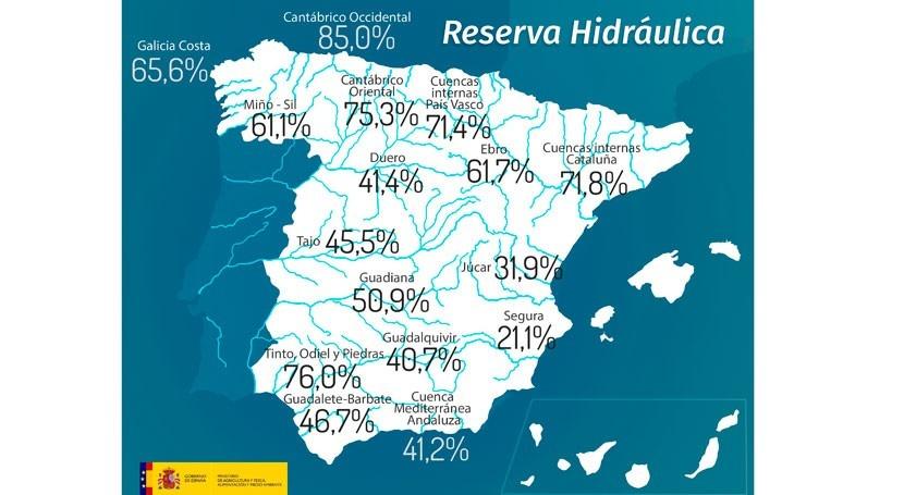 reserva hidráulica española cae 47,9% capacidad