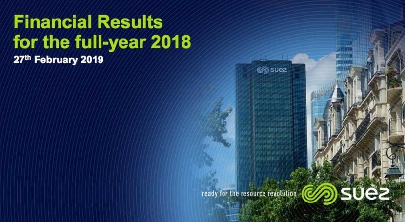 SUEZ cierra exitoso 2018 gran protagonismo división tecnológica