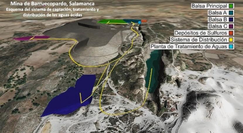 tratamiento agua mina Barruecopardo se realizará proceso ACTIFLO Veolia