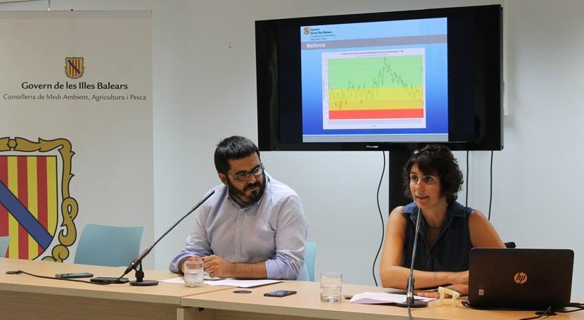 40% municipios Baleares está alerta sequía