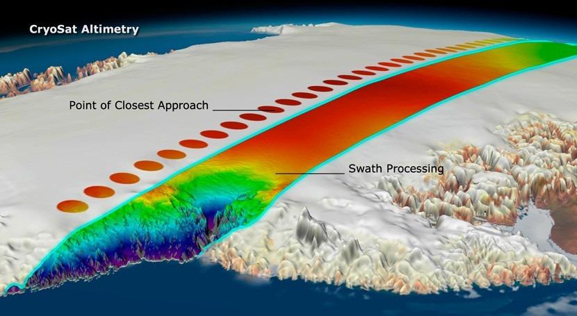 satélite CryoSat muestra retroceso glaciares Patagonia