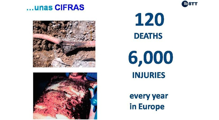 120 muertos al año Europa accidentes causados apertura zanjas