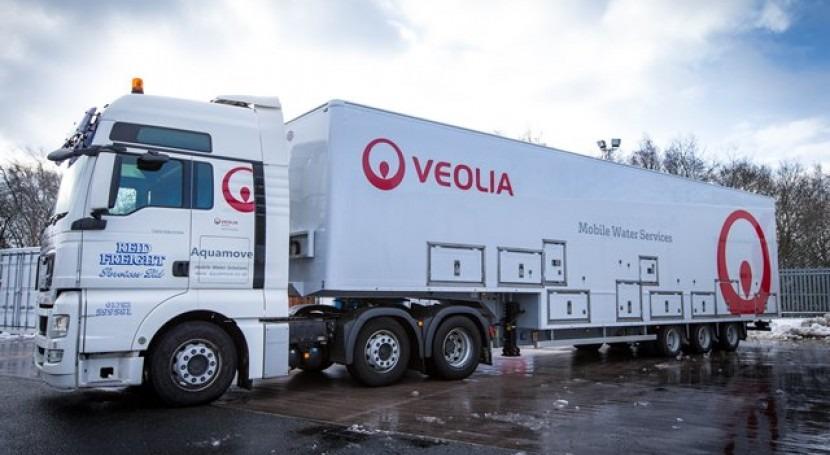 Mobile Water Services calma sed Gaeta, Italia
