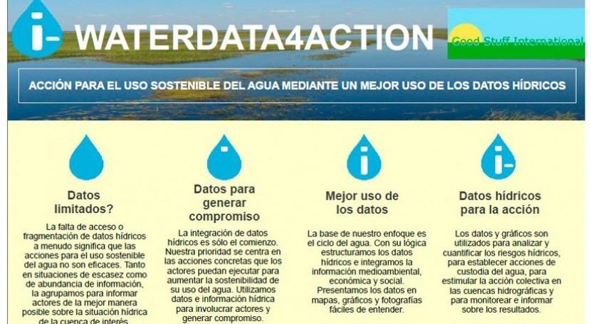 WaterData4Action, acción uso más sostenible agua